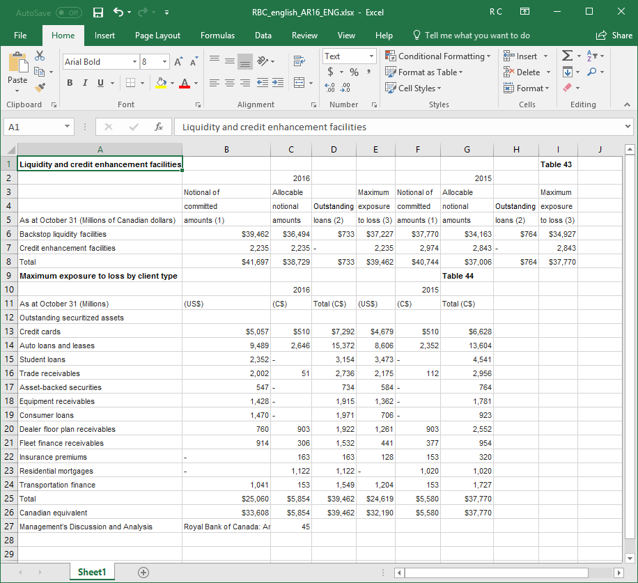 Converted tables only result in MS Excel
