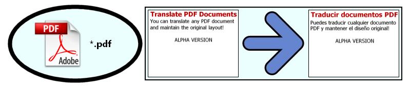 Aplikasi Translate Pdf