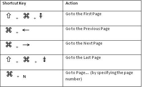 Document Menu Shortcuts