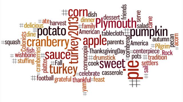 Twitter Thanksgiving  Hashtags