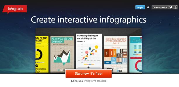 Infographic Creator Online