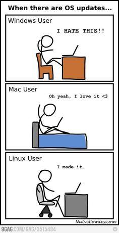Funny Computer User Comparison