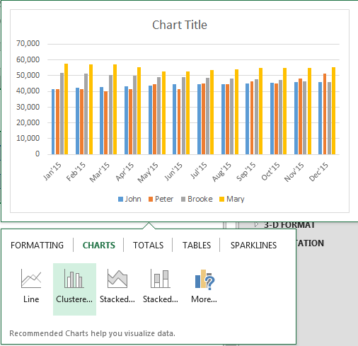 Quick Analysis Excel Chart