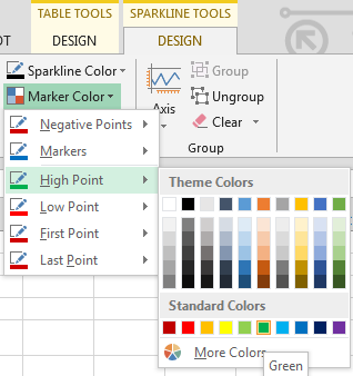Sparklines Marker Color Options
