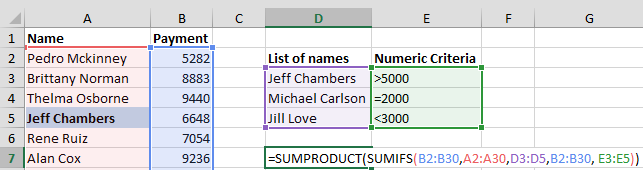 Using SUMIFS And SUMPRODUCT