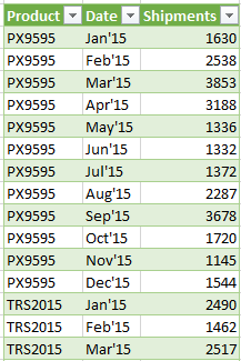 Excel Tidy Dataset