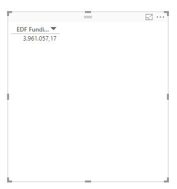 PowerBI EDF Funding Values