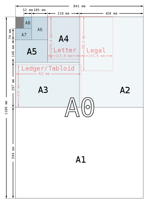 Paper Size Dimensions