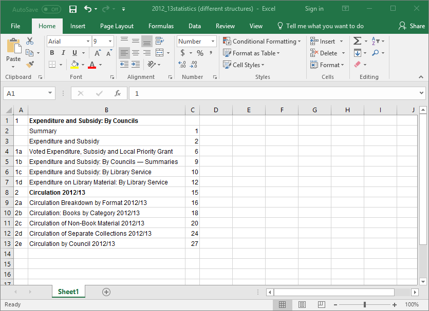 Converted table in Excel