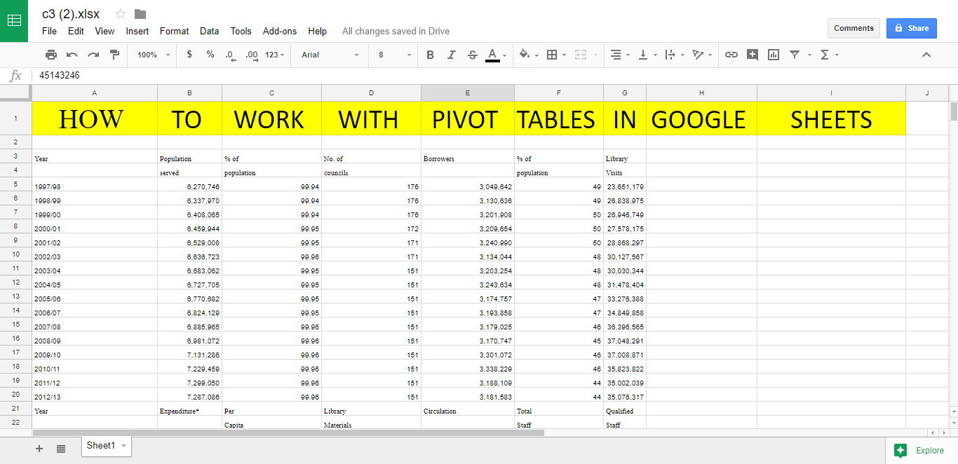 Google sheet pivot tables