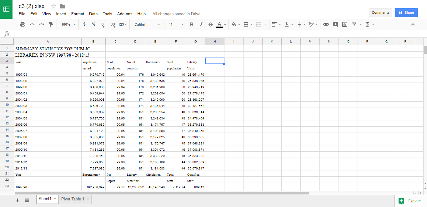 How to work with pivot tables in google sheets google sheet gamestrikefo Gallery