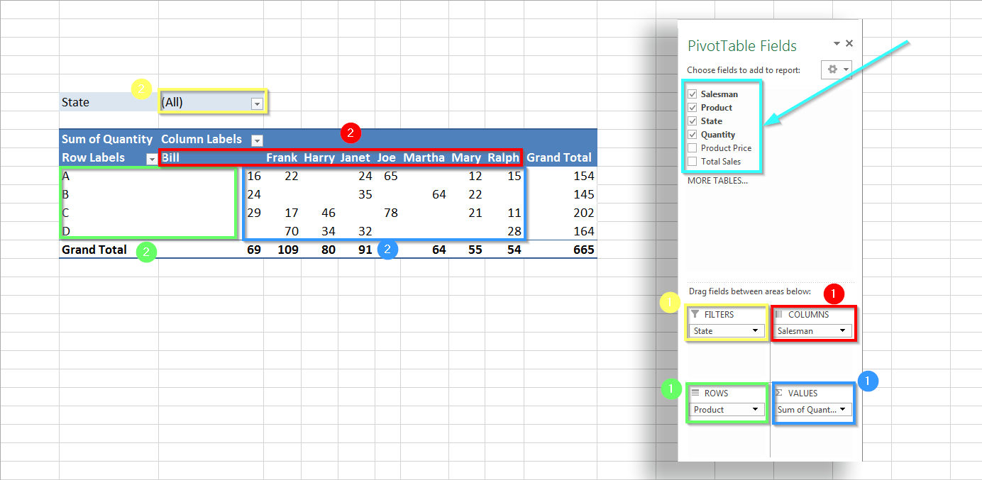 How to use a pivot table in excel pivot table fields and areas gamestrikefo Gallery
