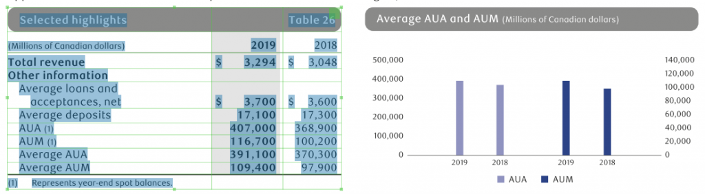 Custom Excel advanced table selection
