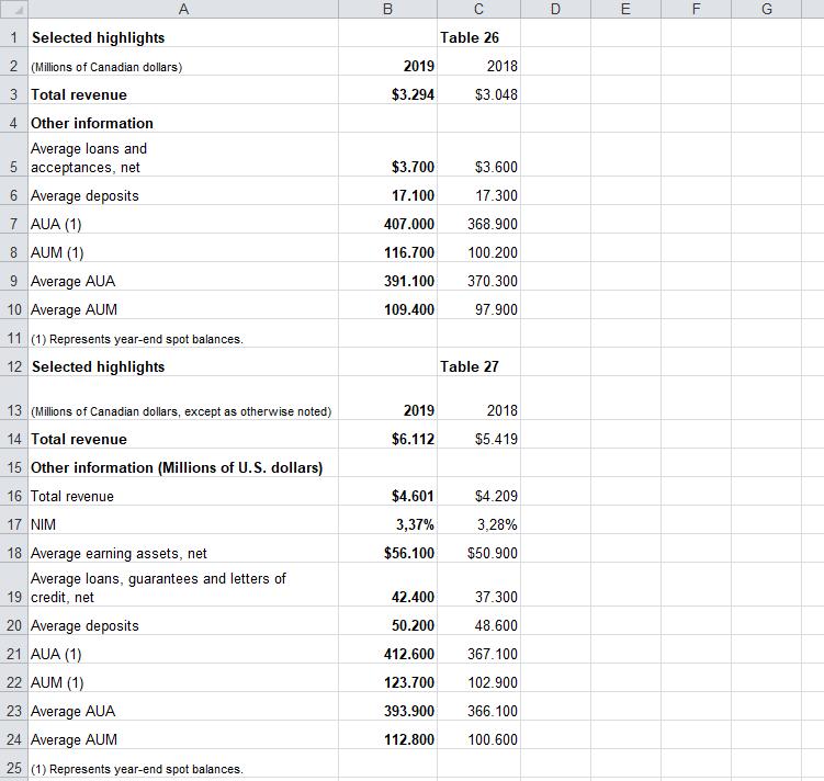 Custom Excel resulting spreadsheet