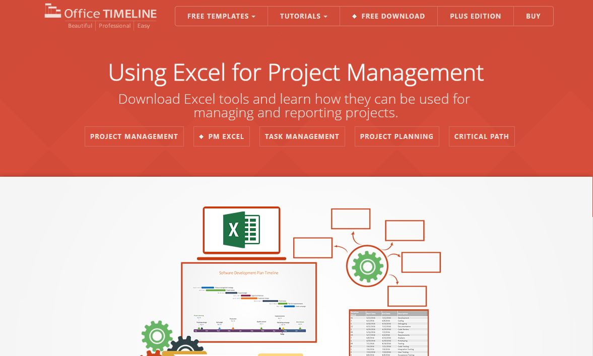 Office timeline excel templates