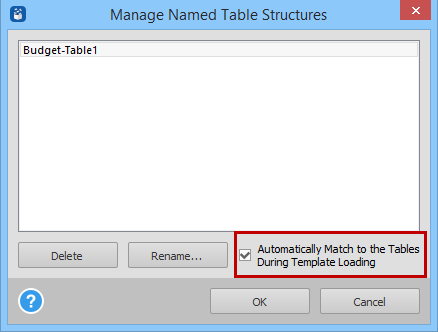 Manage Named Table Structure